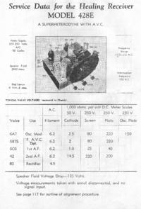 Cirquit Diagramma AWA 428E