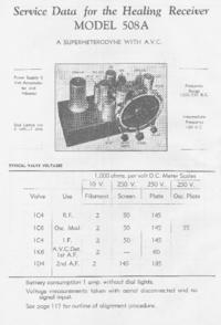 manuel de réparation AWA 508A