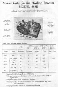 Serwis i User Manual AWA 558E