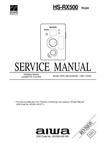 Aiwa-1443-Manual-Page-1-Picture