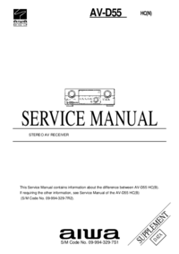 Aiwa-1459-Manual-Page-1-Picture