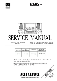 Aiwa-1796-Manual-Page-1-Picture