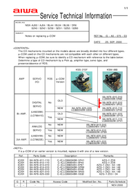 Service Manual Supplement Aiwa SZ50