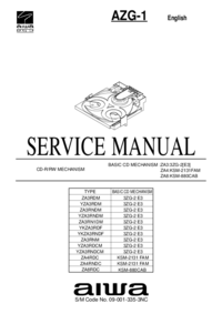 Service Manual Aiwa AZG-1 YKZA3RNDF