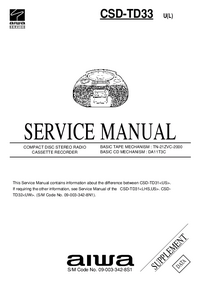 Aiwa-946-Manual-Page-1-Picture