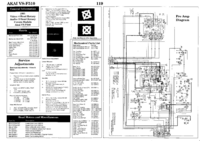 Service Manual Akai VS-F500