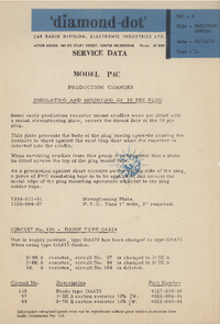 Astor-5977-Manual-Page-1-Picture