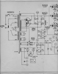 Serviço e Manual do Usuário Ferisol CF 201 D
