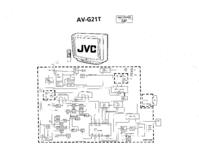 Diagrama cirquit JVC AV-G21T