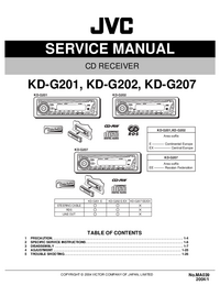 JVC-3430-Manual-Page-1-Picture