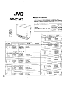 Cirquit Diagrama JVC AV-21AT