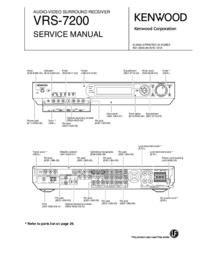 Manual de servicio Kenwood VRS-7200