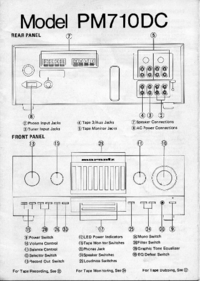 Marantz-1281-Manual-Page-1-Picture