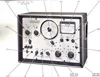 Servicehandboek Marconi TF 995