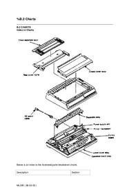 Manual de serviço Okidata ML 395