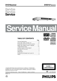 Philips-1292-Manual-Page-1-Picture