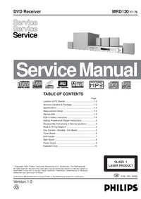 Philips-1301-Manual-Page-1-Picture