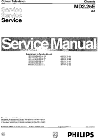 Philips-25-Manual-Page-1-Picture