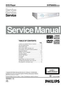 Philips-3180-Manual-Page-1-Picture