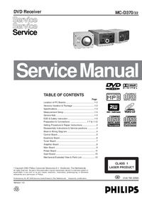 Philips-4023-Manual-Page-1-Picture