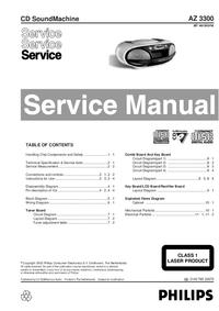 Manuale di servizio Philips AZ 3300