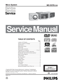 Philips-4035-Manual-Page-1-Picture