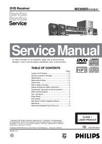 Philips-4068-Manual-Page-1-Picture