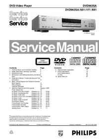 Philips-4191-Manual-Page-1-Picture