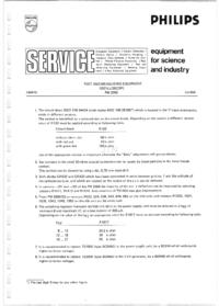 Supplément manuel de réparation Philips PM3260