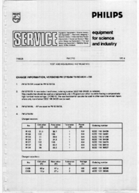 Service Manual Supplement Philips PM5715