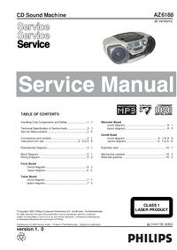 Manuale di servizio Philips AZ6188