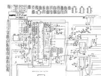 Руководство по техническому обслуживанию Sanyo Chassis A7-A