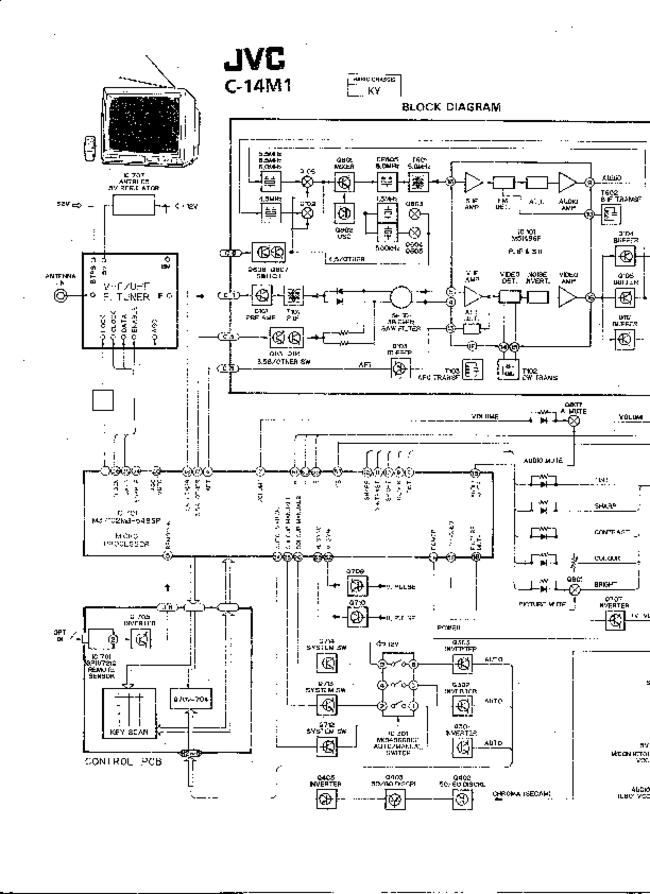 Diagram  Schematic Diagram Manual Jvc Av N21f46 Color Tv Full Version Hd Quality Color Tv