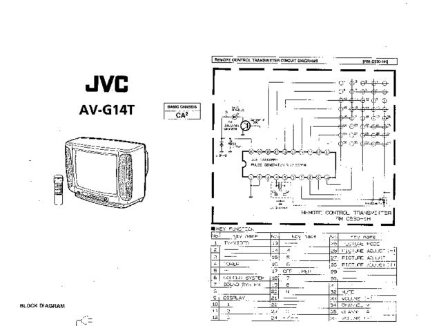 Jvc Tv Schematic Diagram
