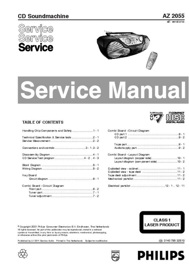 Service Manual - Philips AZ 2055 - Audio system