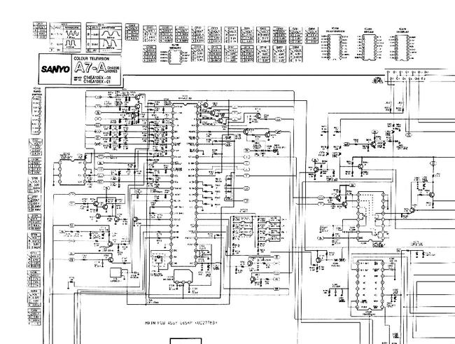 Service Manual - Sanyo Chassis A7-A - TV chassis