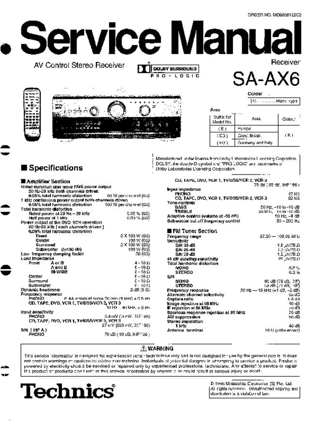 Service Manual - Technics SA-AX6 - Receiver