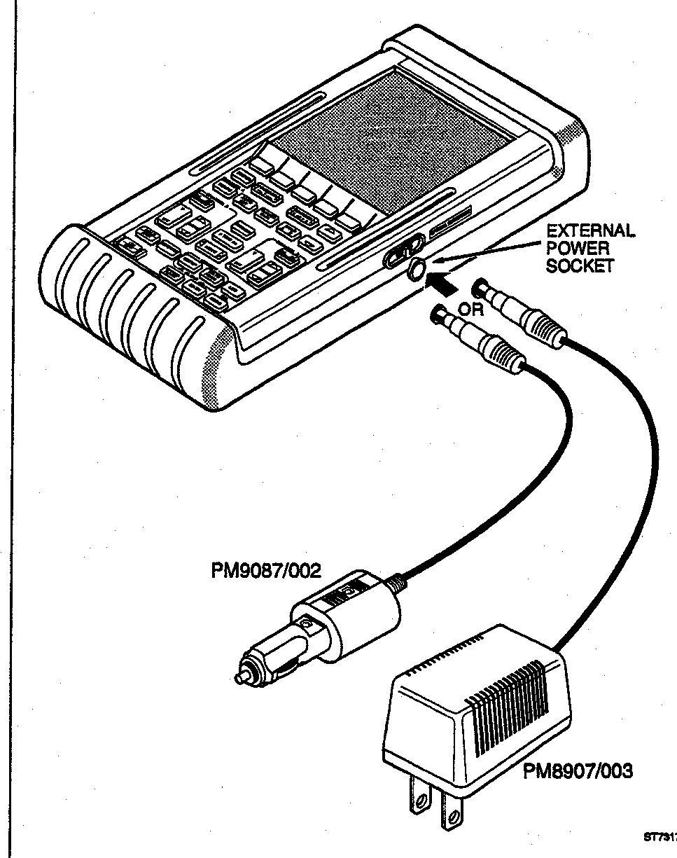 fluke 93 scopemeter manual
